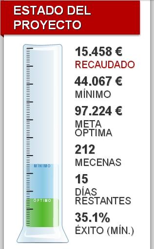 Estado actual de financiación del proyecto (puedes verlo actualizado clicando sobre la imagen)